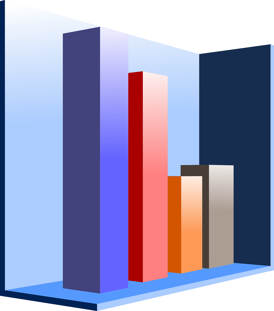 chart,graph,columns,3d,diagram,statistics,percentage,bar chart,free vector graphics,free pictures, free photos, free images, royalty free, free illustrations, public domain