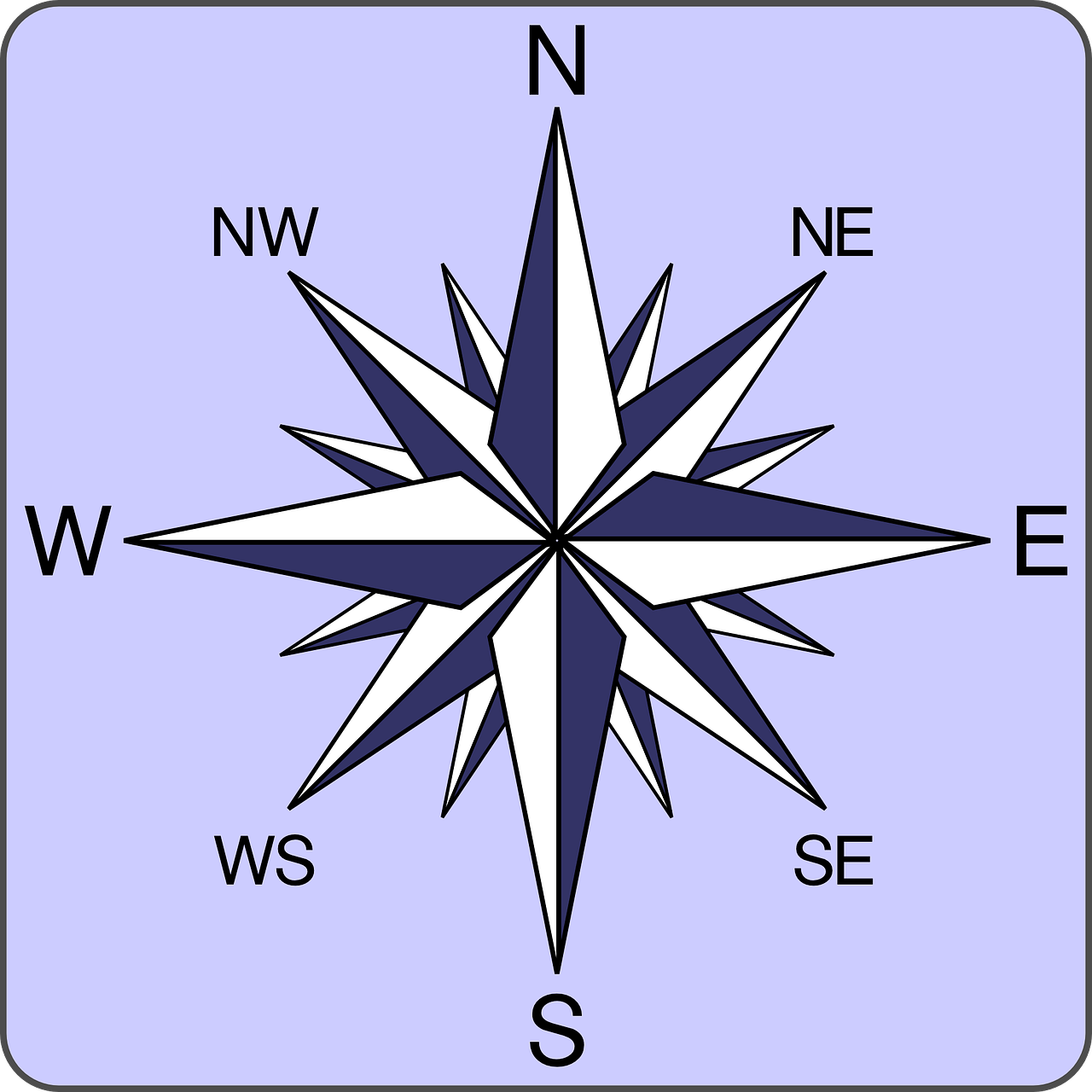 compass direction directions free photo