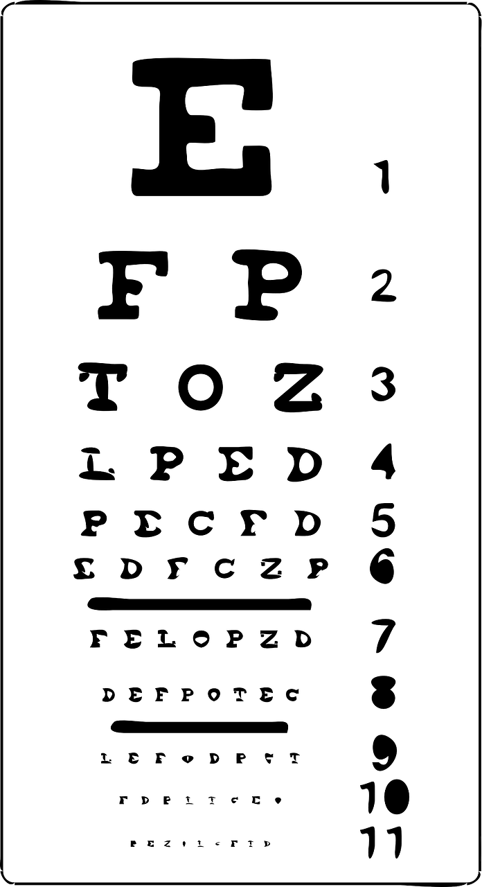 eye chart eyes vision free picture
