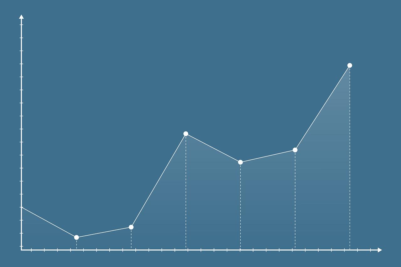 Graphic,progress,chart,representation,graph - free image