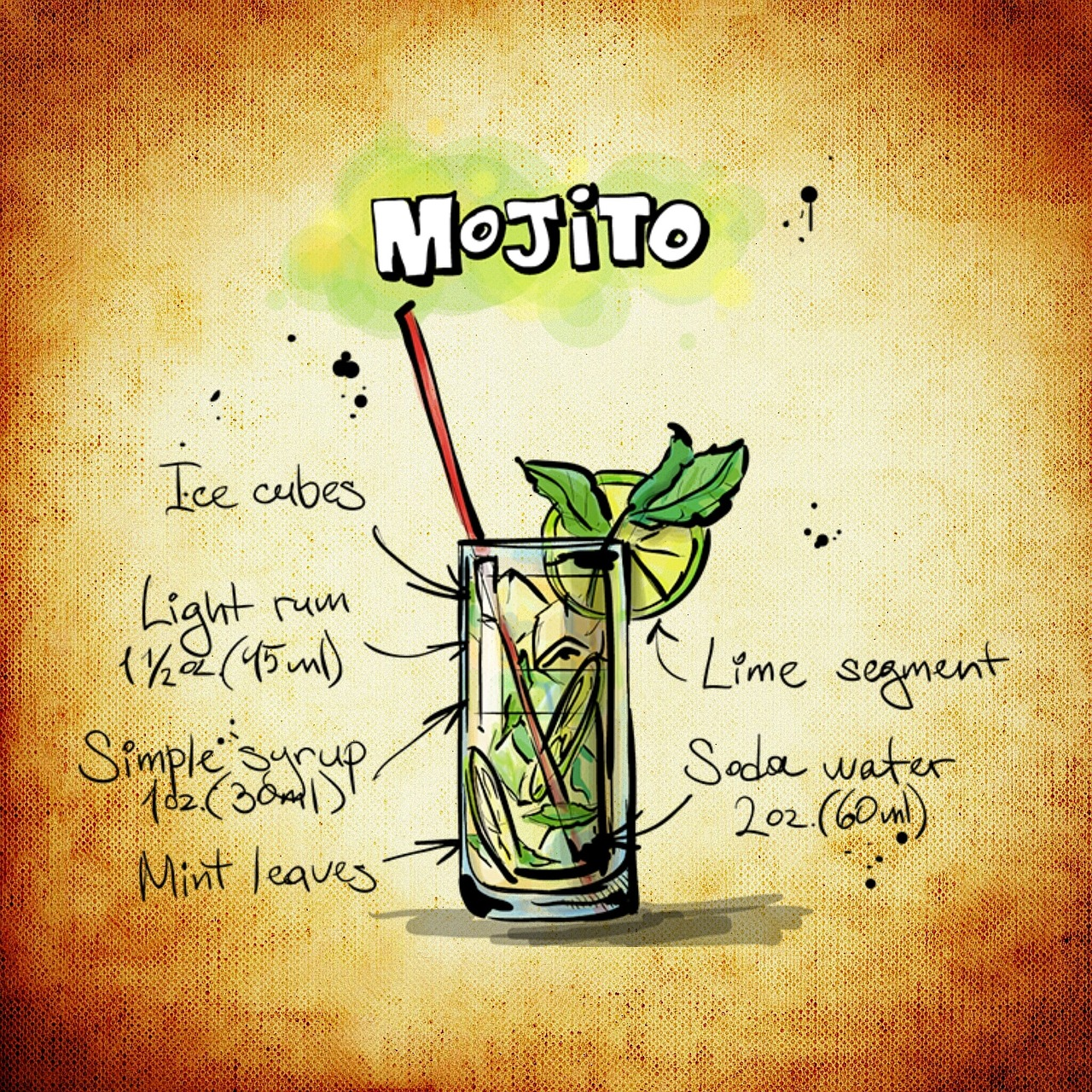 mojito cocktail drink free photo