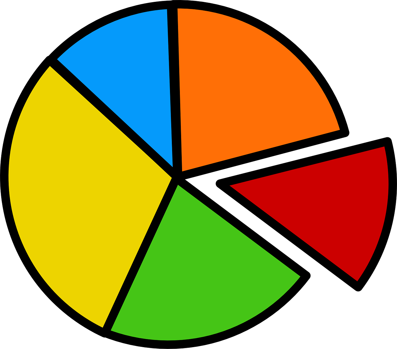 pie chart graph free photo