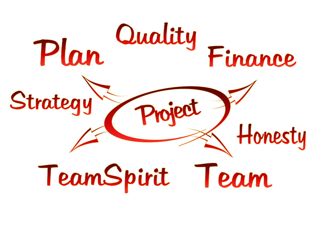 project plan planning quality finance free image from needpix com https www needpix com about
