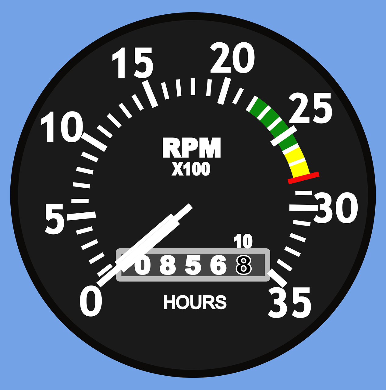 rpm gauge speedometer free photo
