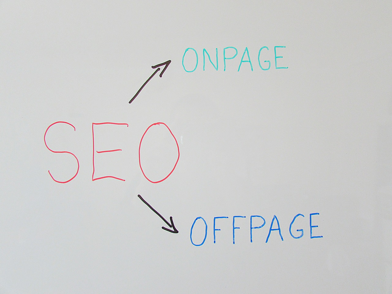 Seo,search engine optimization,onpage,offpage,free pictures - free image from needpix.com