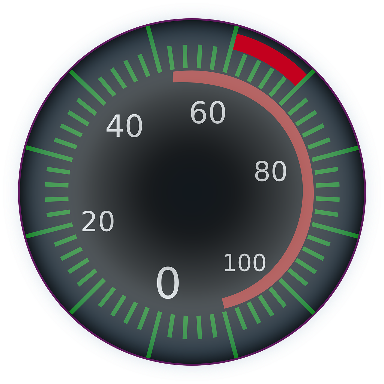 speedometer gauge dial free photo