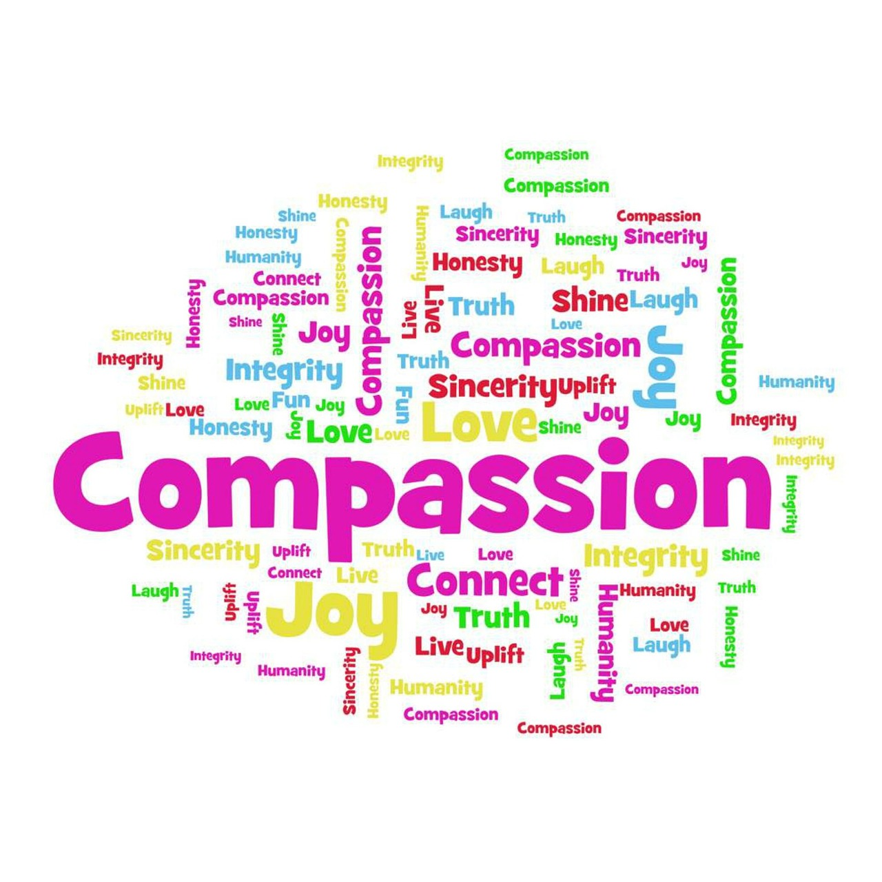 word cloud compassion joy free photo