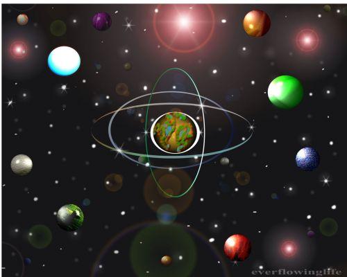 erdvė, laikas, orgins, atsiradimas