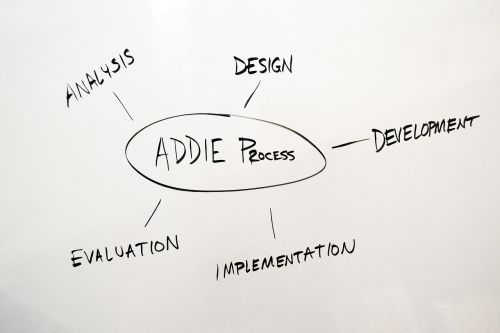 addie process addie design