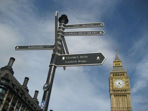 addresses london big ben