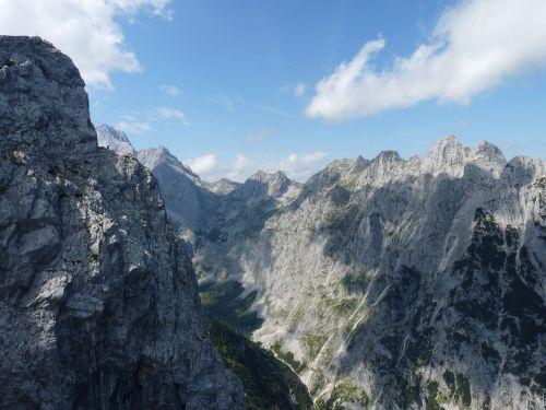 albspitze höllentalklamm mountains