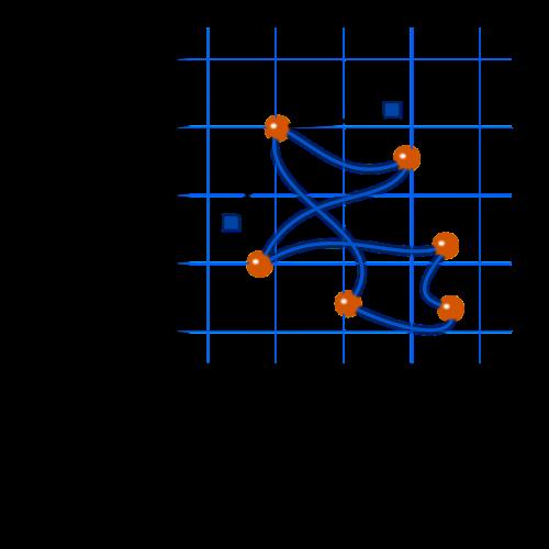 algebra axis calculus