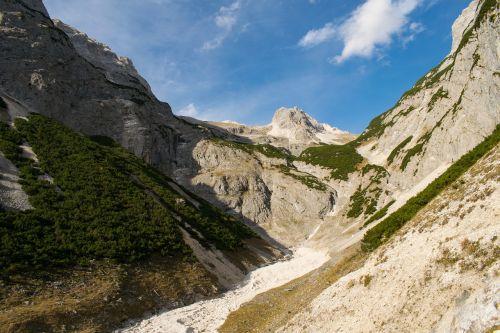 alps mountain output