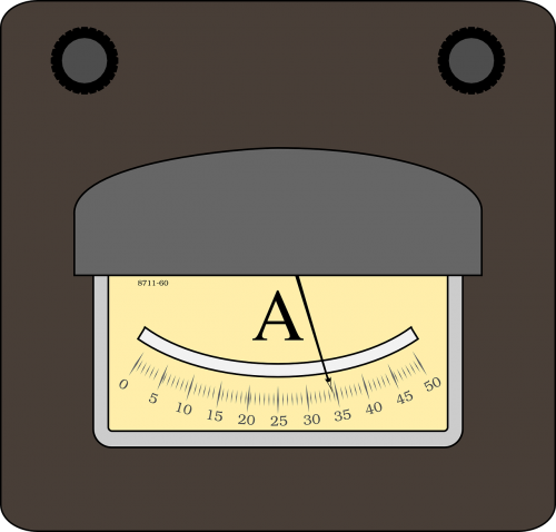 ammeter measure current