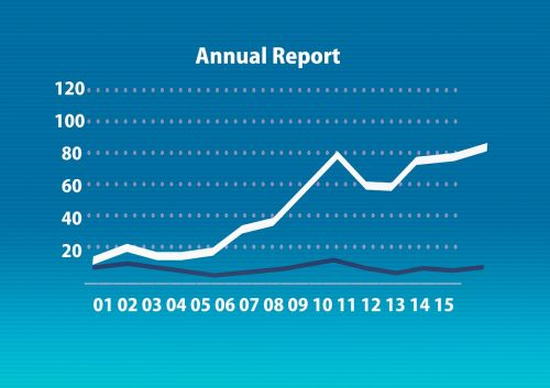 annual report transparency report