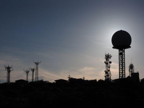 antennas radar equipment balloon-like