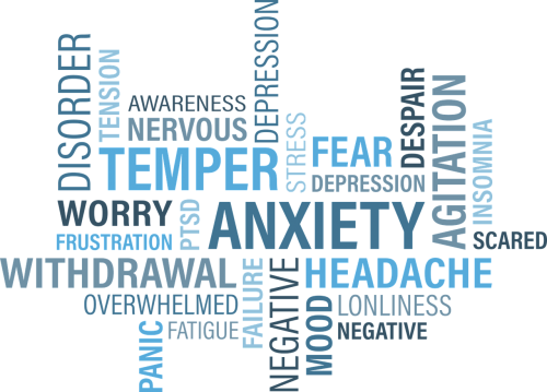 anxiety word cloud word