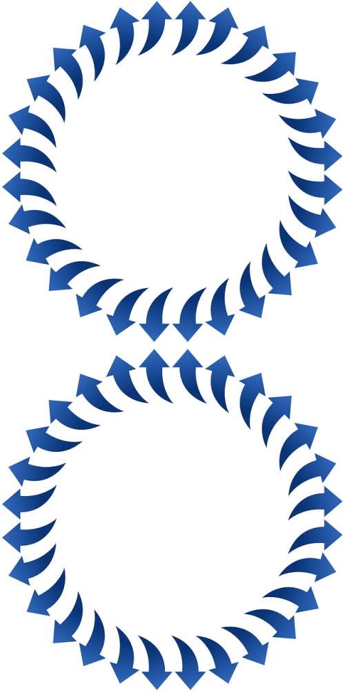 arrows curved circle