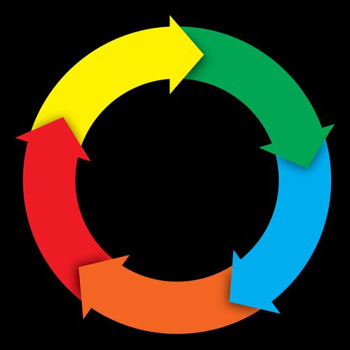 arrows  graph  business