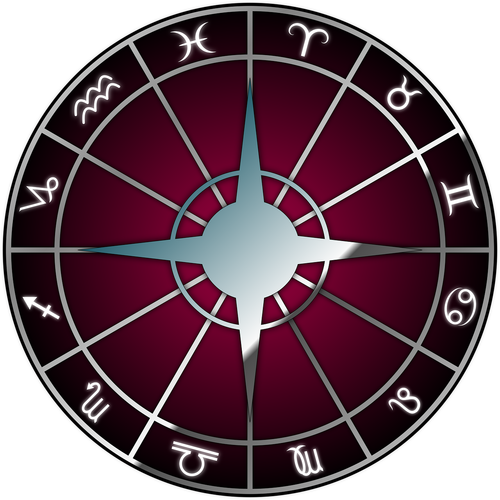 astrology  chart  horoscope