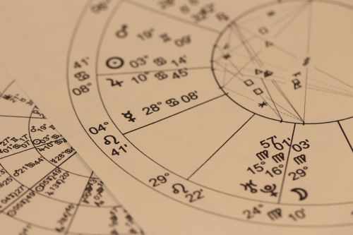astrology divination chart