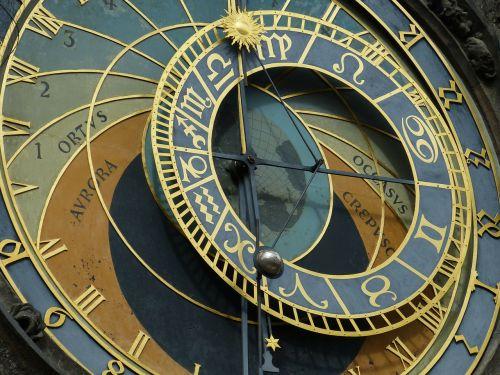 astronomical clock prague old town