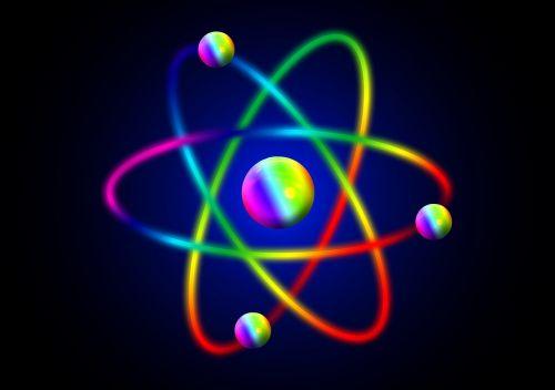 atom electron neutron
