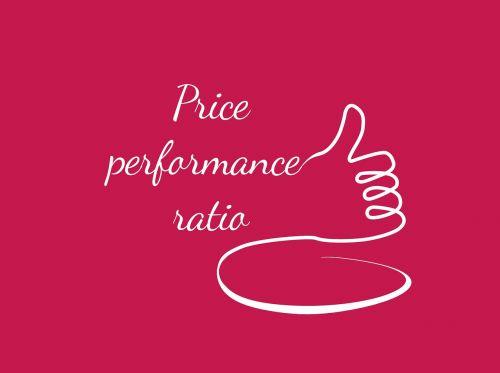 award performance ratio