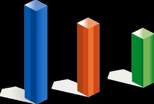 bar chart chart columns