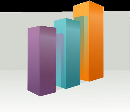 bar charts columns column chart