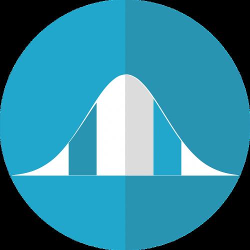 bayesian statistics bell curve