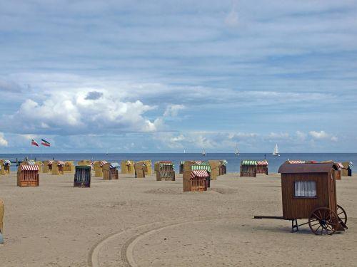 beach clubs baltic sea