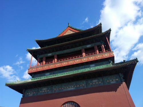 beijing historic building china