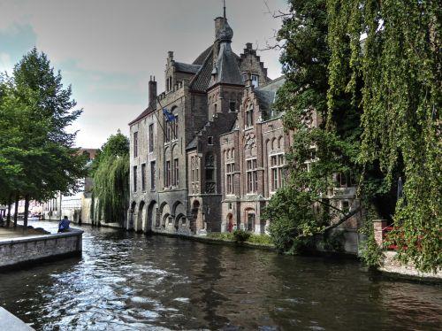 Belgium Waterway