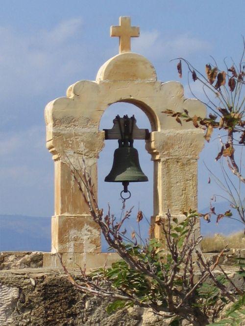 bell greece outlook