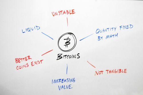 bitcoin pros cons