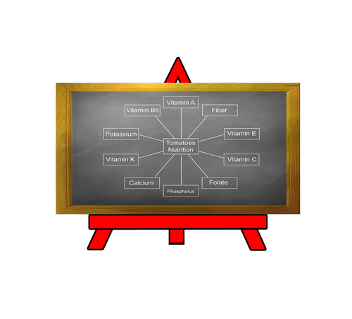 blackboard  message  board