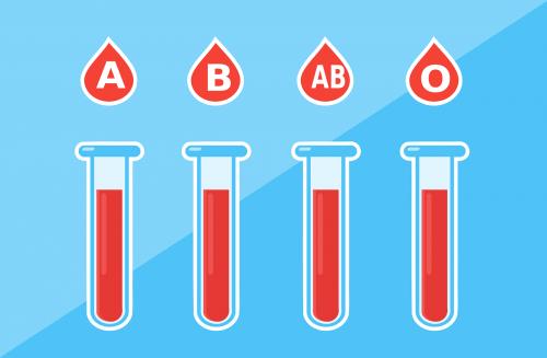 blood blood type health