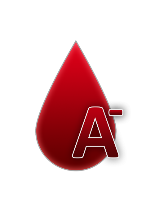 blood group blood and