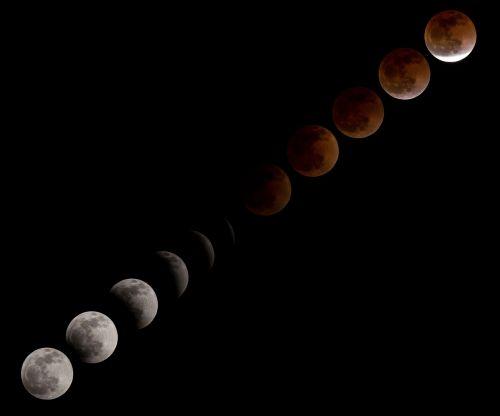 blood moon lunar eclipse sequence