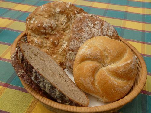 bread breadbasket breakfast