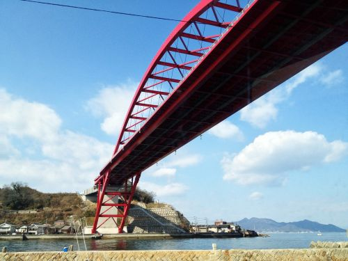 bridge sound oedo ws