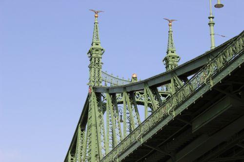 bridge franze joseph budapest