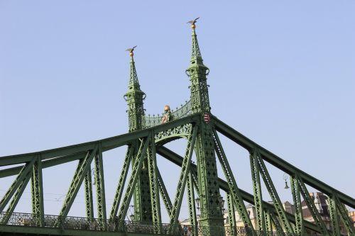 bridge franz joseph budapest