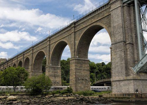 bridge river train
