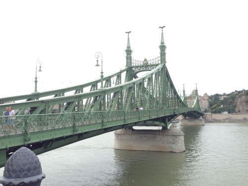 budapest bridge river
