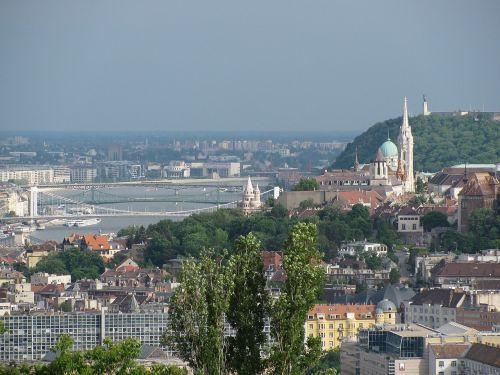 budapest panorama bridges
