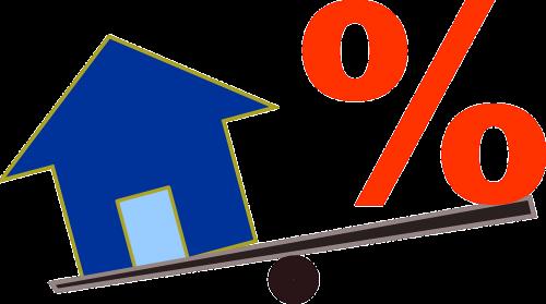 budget home loan