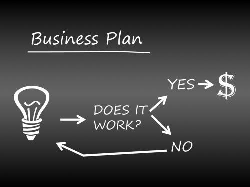 business commerce decisions