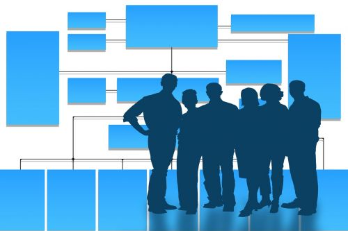 business idea planning organization chart